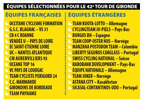 Tour de gironde 2016 1